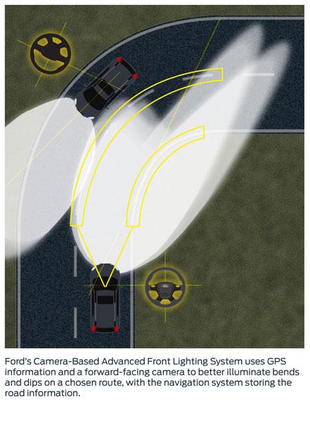 hệ thống chiếu sáng trước Hãng xe Ford phát triển hệ thống chiếu sáng trước dựa trên camera ford front lighting 20 2